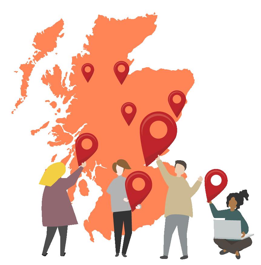 Scottish Locations